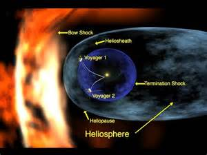 a-heliopause-image