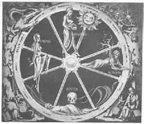 a-wheel-of-fortune